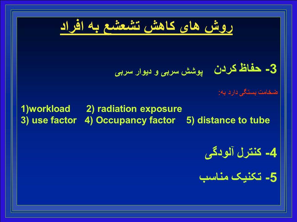 4 روش های کاهش تشعشع به افراد 3- حفاظ کردن 4- کنترل آلودگی پوشش سربی و دیوار سربی 1)workload 2) radiation exposure 3) use factor 4) Occupancy factor 5) distance to tube 5- تکنیک مناسب ضخامت بستگی دارد به:
