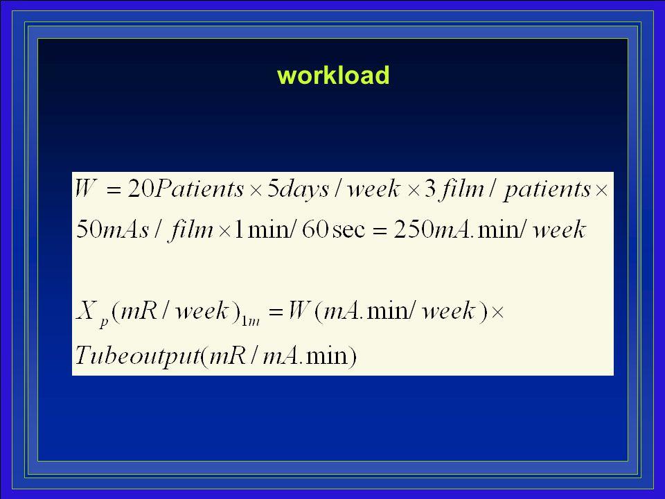 5 workload