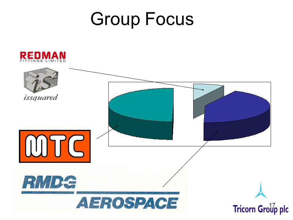 17 Group Focus