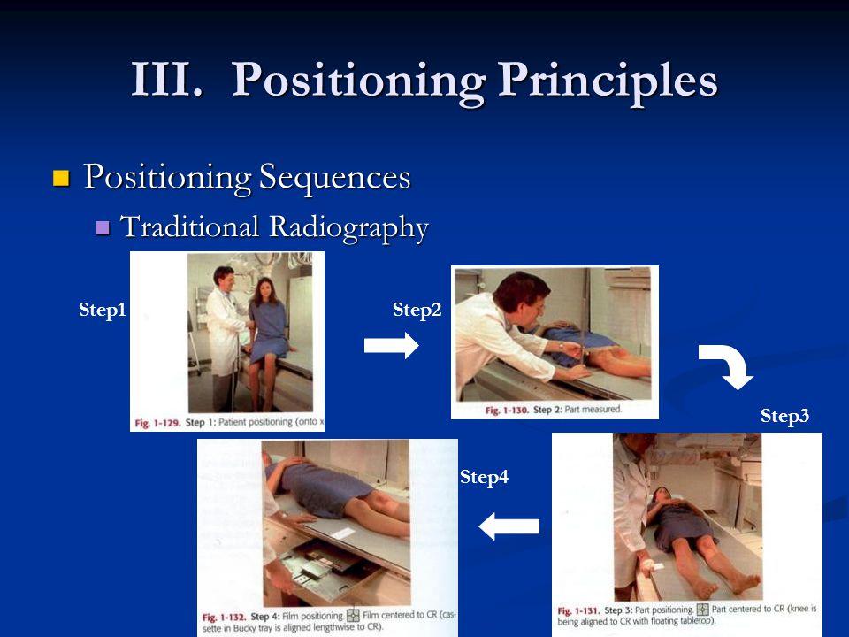 III. Positioning Principles Positioning Sequences Positioning Sequences Traditional Radiography Traditional Radiography Step1 Step3 Step4 Step2