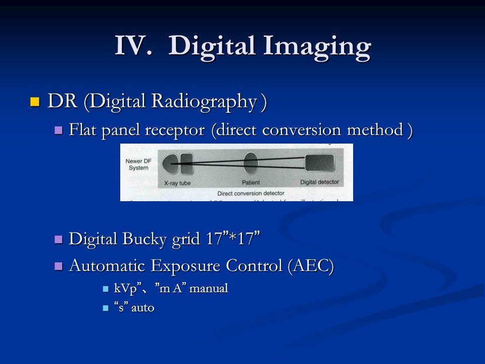 IV. Digital Imaging DR (Digital Radiography ) DR (Digital Radiography ) Flat panel receptor (direct conversion method ) Flat panel receptor (direct co