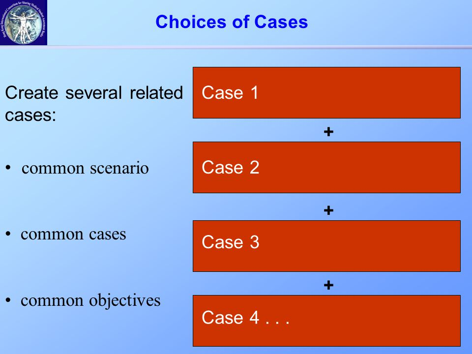 + Case 1Create several related cases: common scenario common cases common objectives + Case 2 Case 3 + Case 4...