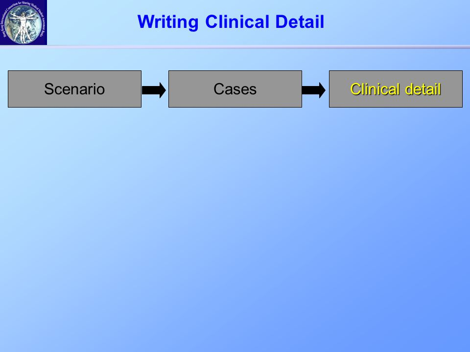 ScenarioCases Clinical detail Writing Clinical Detail