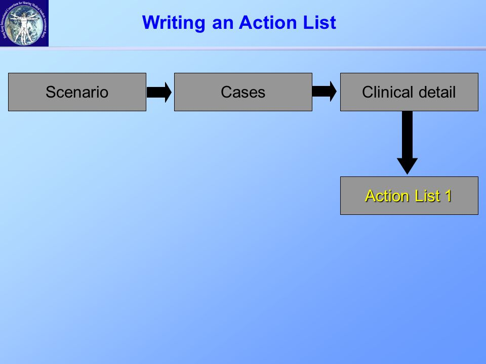 Writing an Action List ScenarioCasesClinical detail Action List 1
