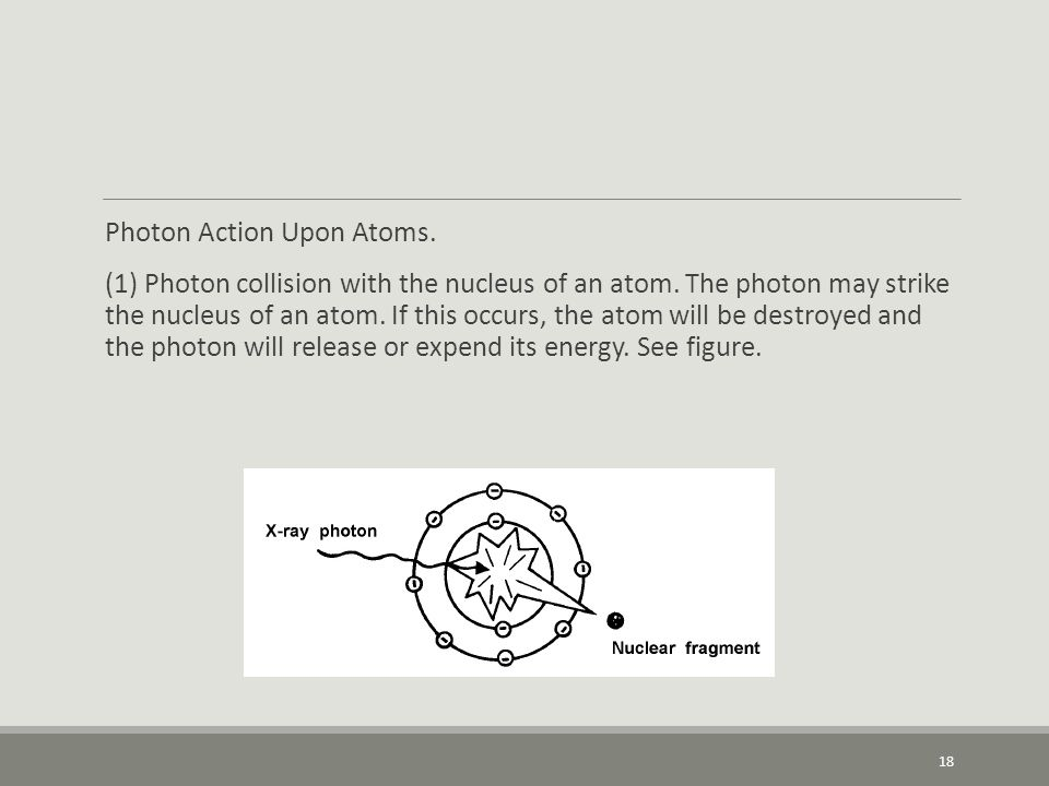 Photon Action Upon Atoms. (1) Photon collision with the nucleus of an atom. The photon may strike the nucleus of an atom. If this occurs, the atom wil