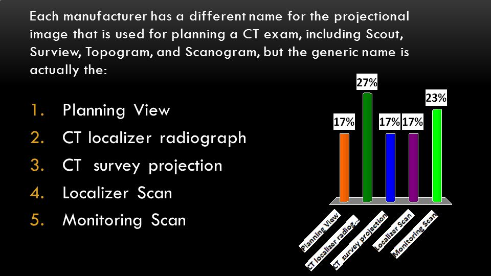Each manufacturer has a different name for the projectional image that is used for planning a CT exam, including Scout, Surview, Topogram, and Scanogr