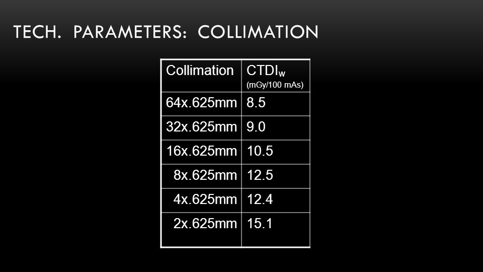 TECH. PARAMETERS: COLLIMATION CollimationCTDI w (mGy/100 mAs) 64x.625mm8.5 32x.625mm9.0 16x.625mm10.5 8x.625mm12.5 4x.625mm12.4 2x.625mm15.1