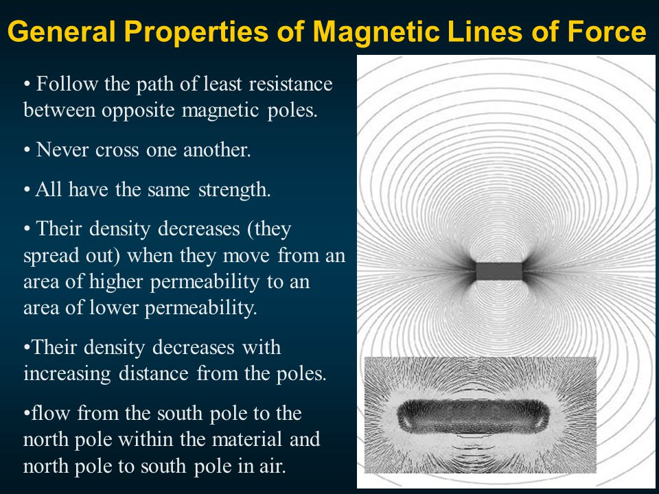 General Properties of Magnetic Lines of Force Follow the path of least resistance between opposite magnetic poles.