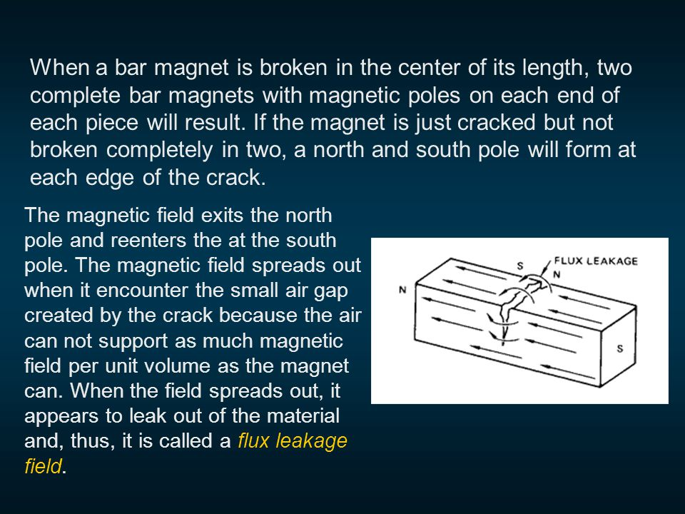 When a bar magnet is broken in the center of its length, two complete bar magnets with magnetic poles on each end of each piece will result.