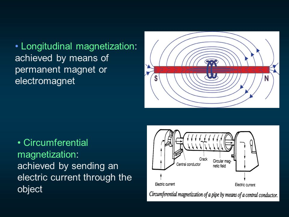 Longitudinal magnetization: achieved by means of permanent magnet or electromagnet Circumferential magnetization: achieved by sending an electric current through the object