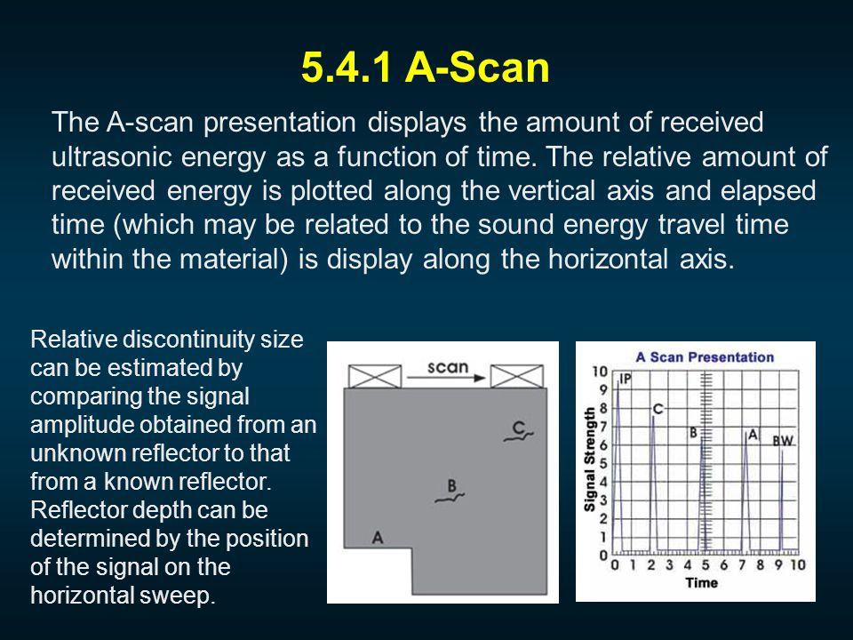 5.4.1 A-Scan The A-scan presentation displays the amount of received ultrasonic energy as a function of time.
