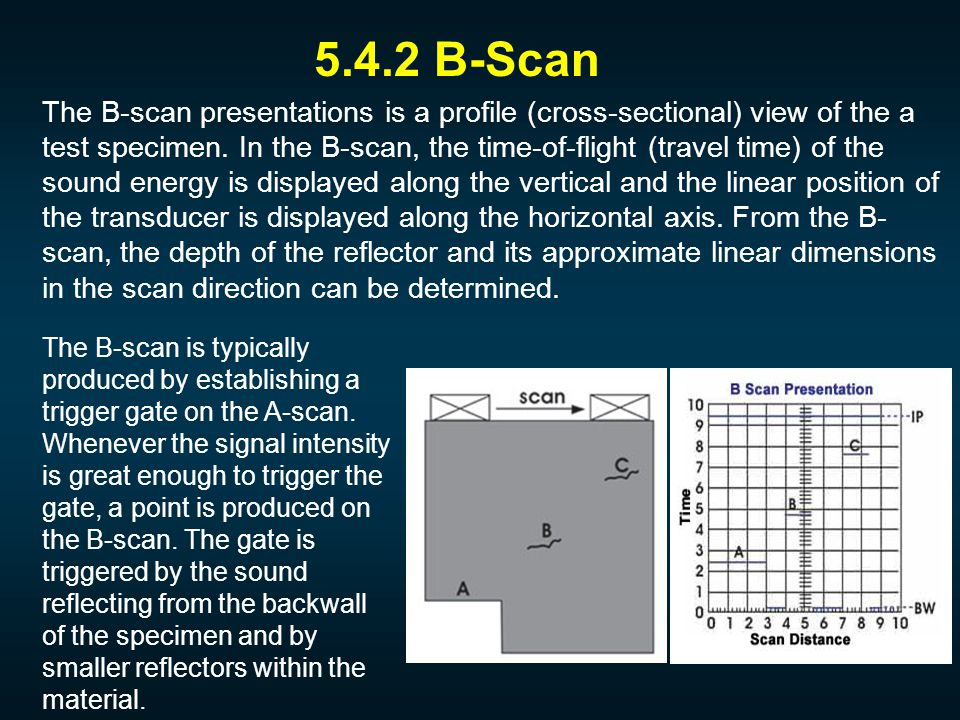 The B-scan presentations is a profile (cross-sectional) view of the a test specimen.