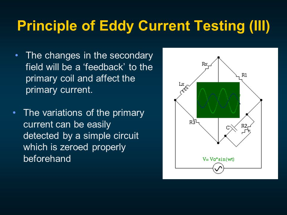 The changes in the secondary field will be a 'feedback' to the primary coil and affect the primary current.