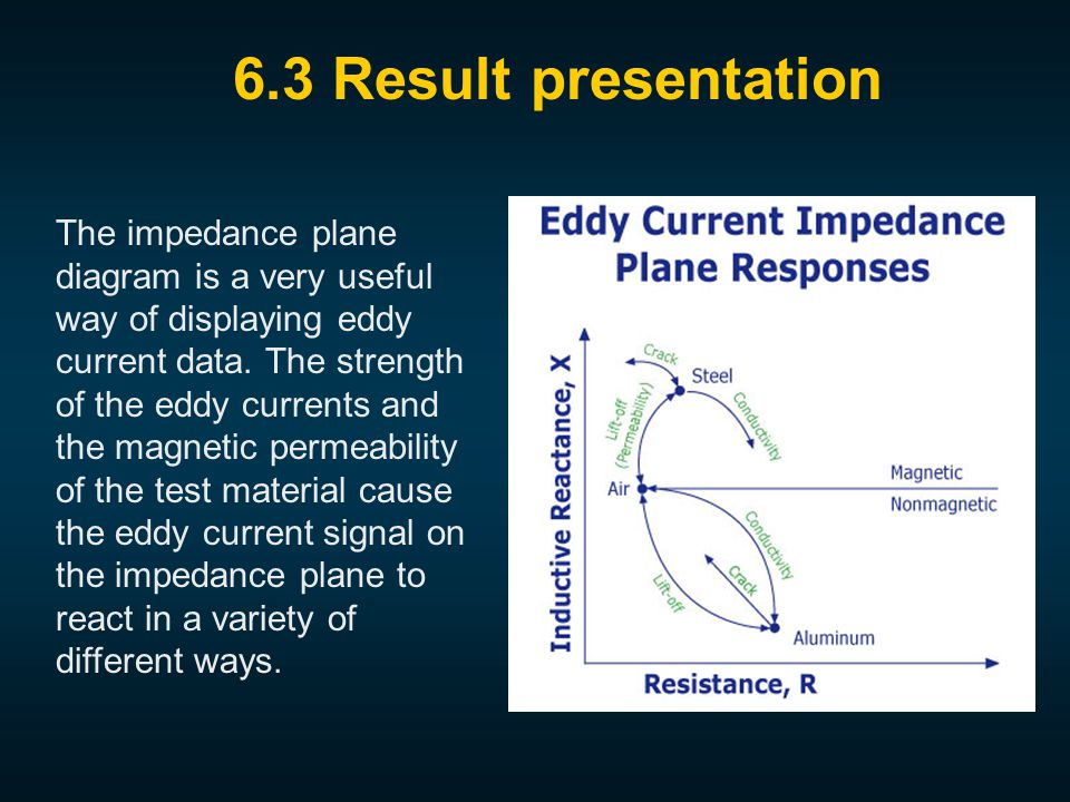 6.3 Result presentation The impedance plane diagram is a very useful way of displaying eddy current data.