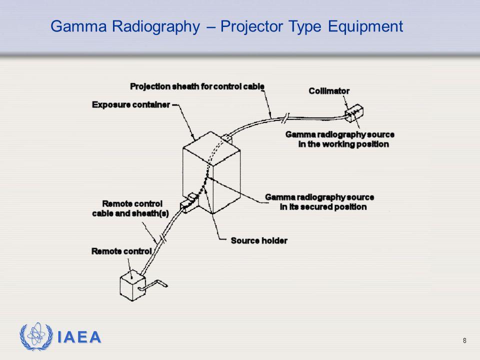 IAEA 8 Gamma Radiography – Projector Type Equipment