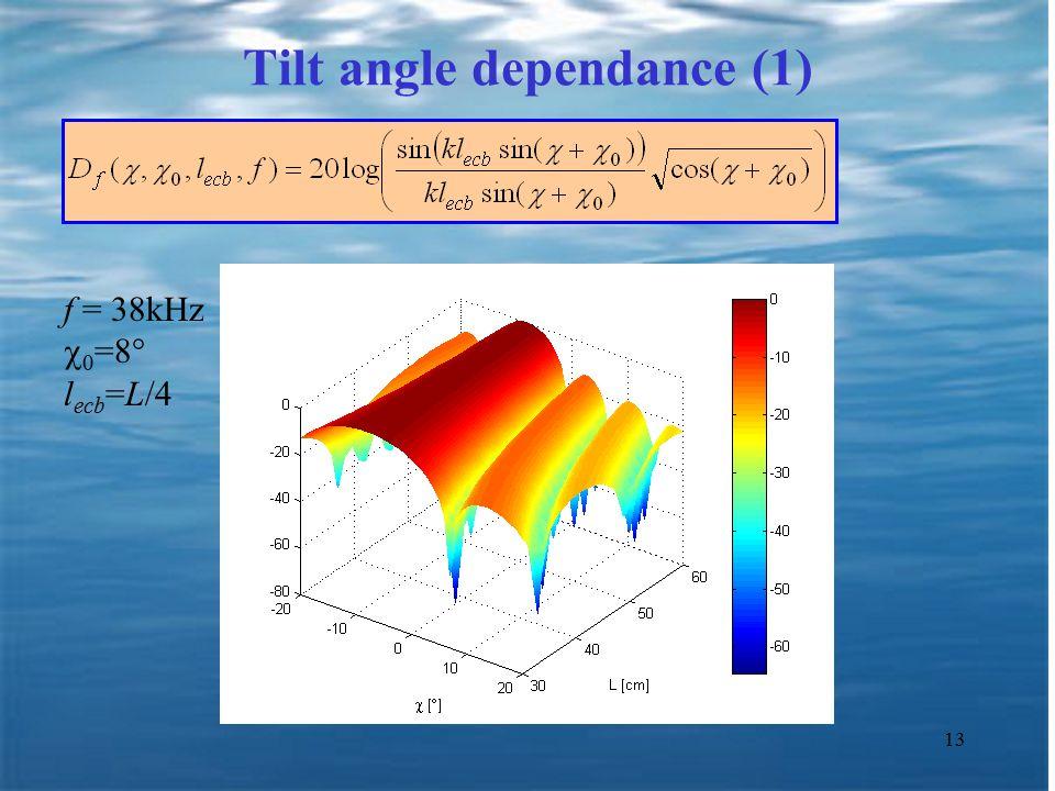 13 Tilt angle dependance (1) f = 38kHz  0 =8° l ecb =L/4