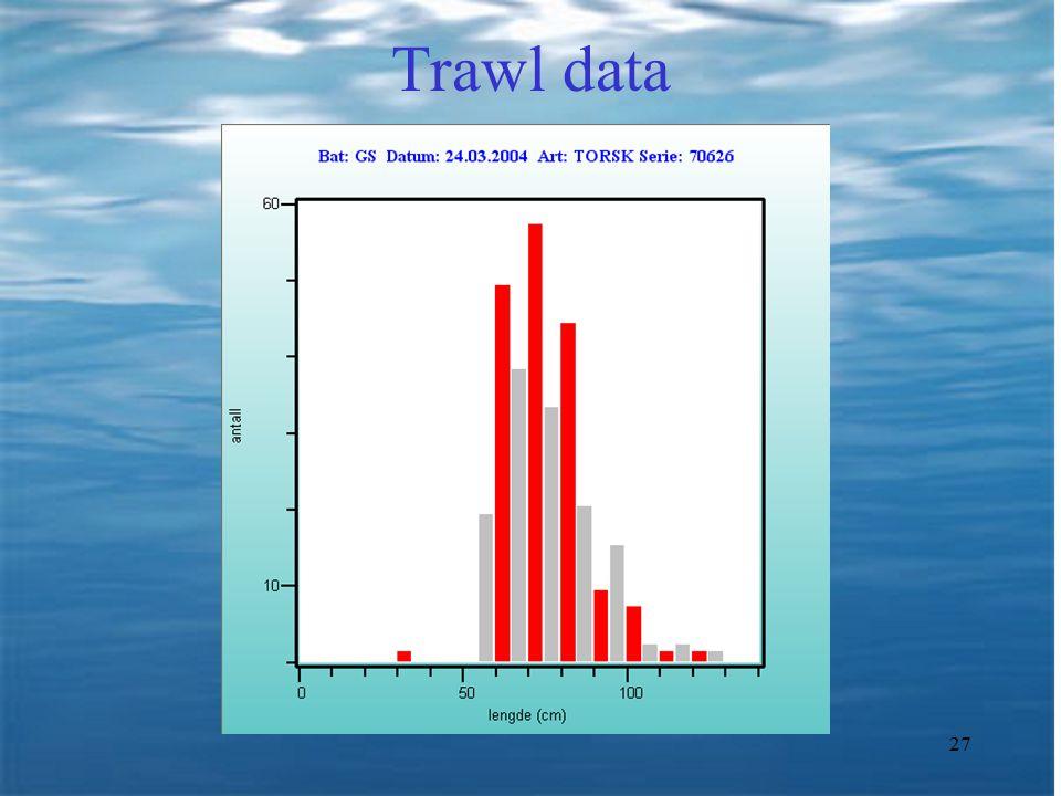 27 Trawl data