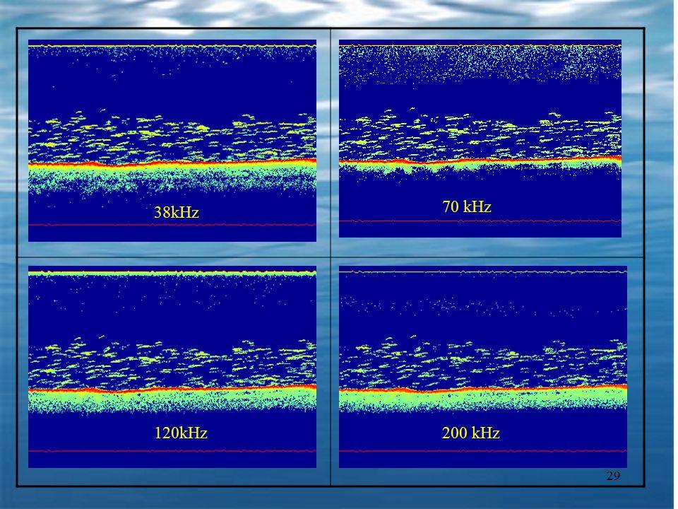 29 38kHz 70 kHz 120kHz200 kHz