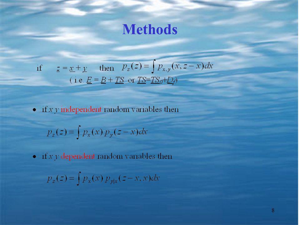 8 Methods
