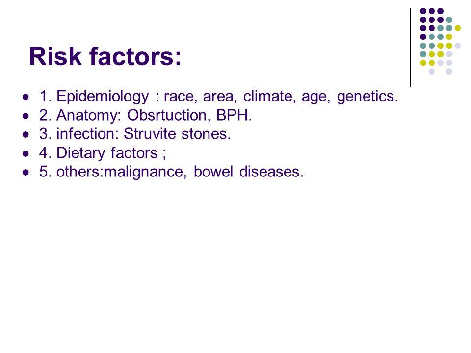 Risk factors: 1.Epidemiology : race, area, climate, age, genetics.