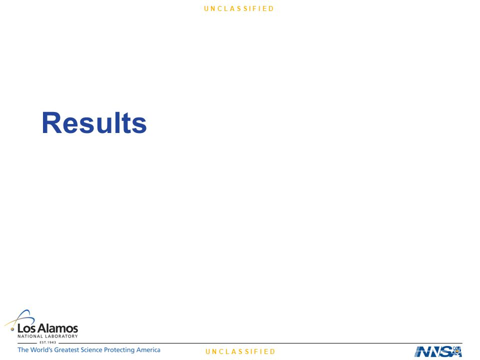U N C L A S S I F I E D Results