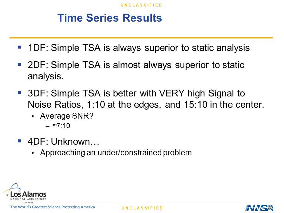 U N C L A S S I F I E D Time Series Results  1DF: Simple TSA is always superior to static analysis  2DF: Simple TSA is almost always superior to static analysis.