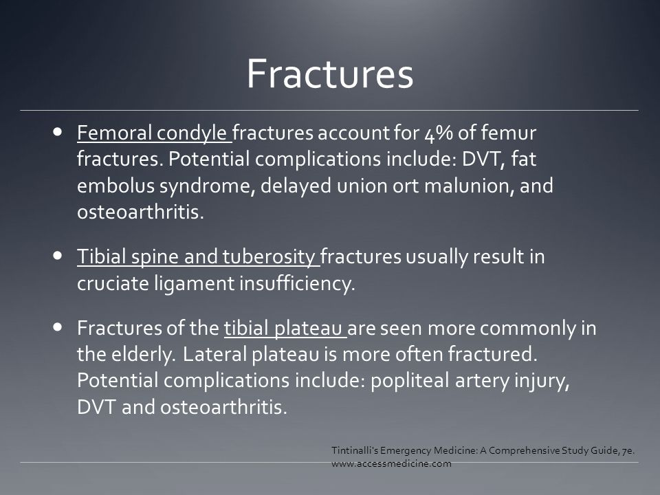 Fractures Femoral condyle fractures account for 4% of femur fractures. Potential complications include: DVT, fat embolus syndrome, delayed union ort m