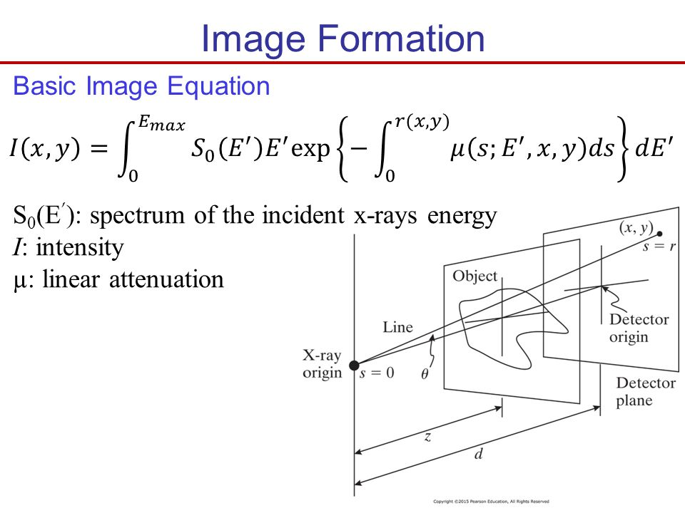 Image Formation Basic Image Equation S 0 (E ' ): spectrum of the incident x-rays energy I: intensity µ: linear attenuation