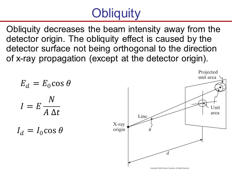Obliquity Obliquity decreases the beam intensity away from the detector origin. The obliquity effect is caused by the detector surface not being ortho