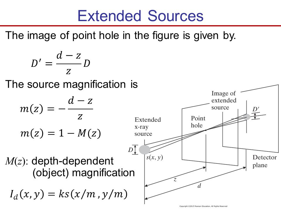 Extended Sources The image of point hole in the figure is given by. The source magnification is M(z): depth-dependent (object) magnification