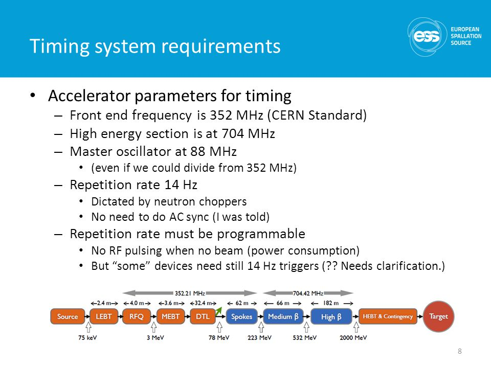 Timing system requirements Accelerator parameters for timing – Front end frequency is 352 MHz (CERN Standard) – High energy section is at 704 MHz – Master oscillator at 88 MHz (even if we could divide from 352 MHz) – Repetition rate 14 Hz Dictated by neutron choppers No need to do AC sync (I was told) – Repetition rate must be programmable No RF pulsing when no beam (power consumption) But some devices need still 14 Hz triggers (?.