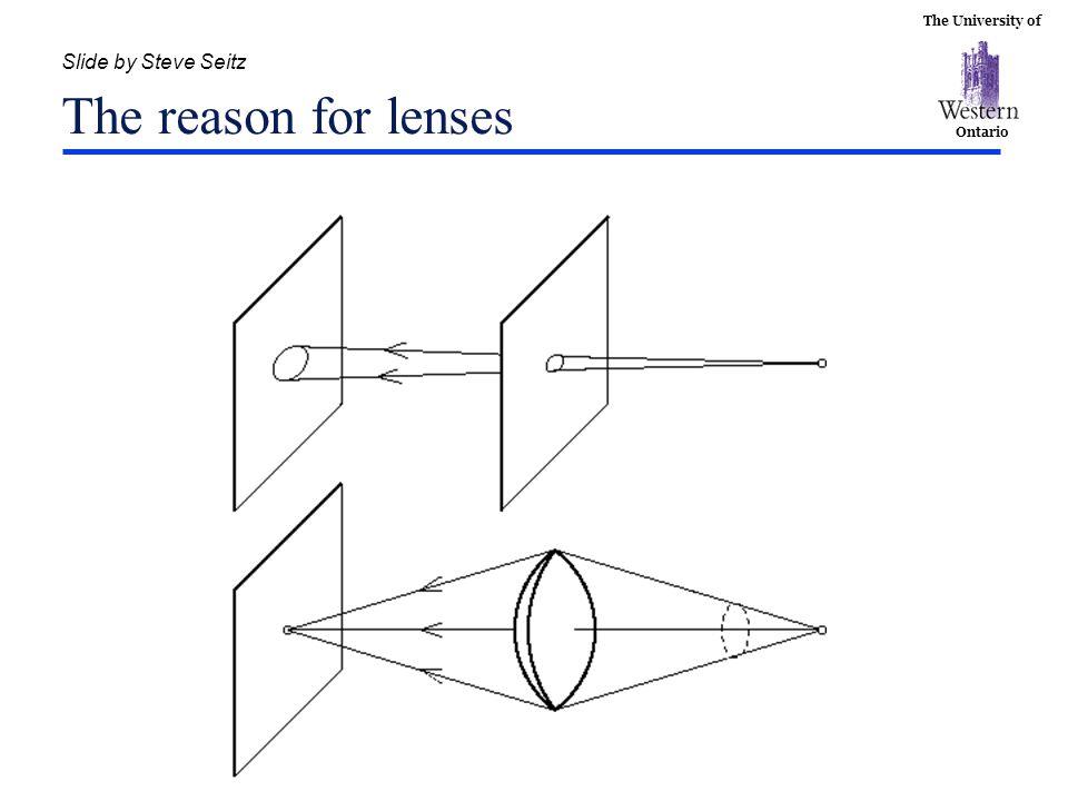 The University of Ontario Slide by Steve Seitz The reason for lenses