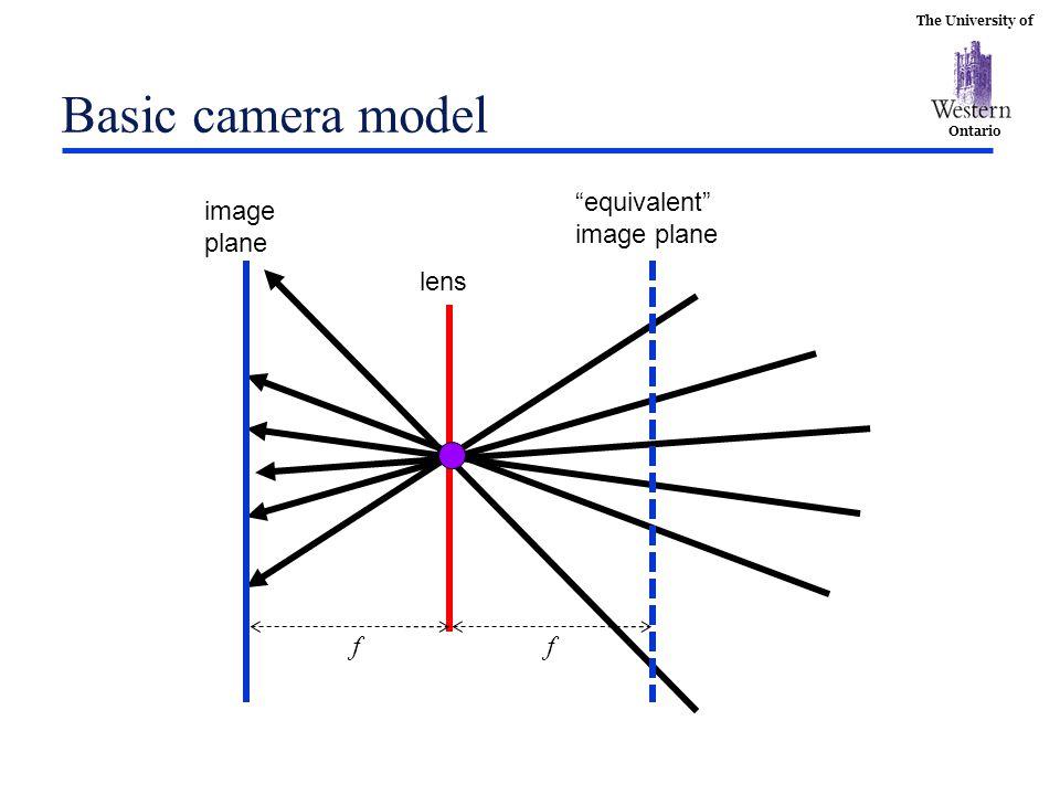 "The University of Ontario Basic camera model image plane lens f ""equivalent"" image plane f"