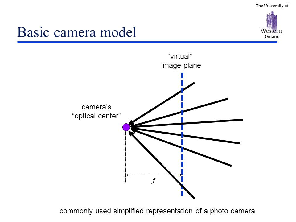 """The University of Ontario Basic camera model """"virtual"""" image plane camera's """"optical center"""" f commonly used simplified representation of a photo came"""