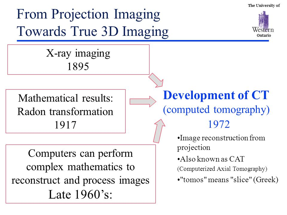 The University of Ontario From Projection Imaging Towards True 3D Imaging Mathematical results: Radon transformation 1917 Computers can perform comple