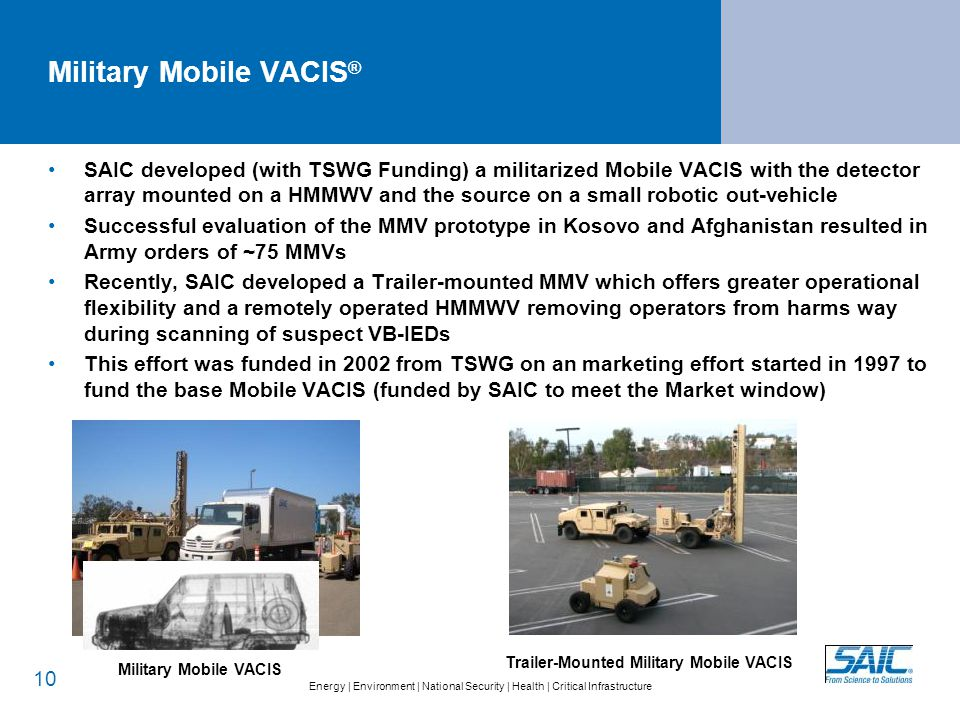 Energy   Environment   National Security   Health   Critical Infrastructure Military Mobile VACIS ® 10 SAIC developed (with TSWG Funding) a militarize