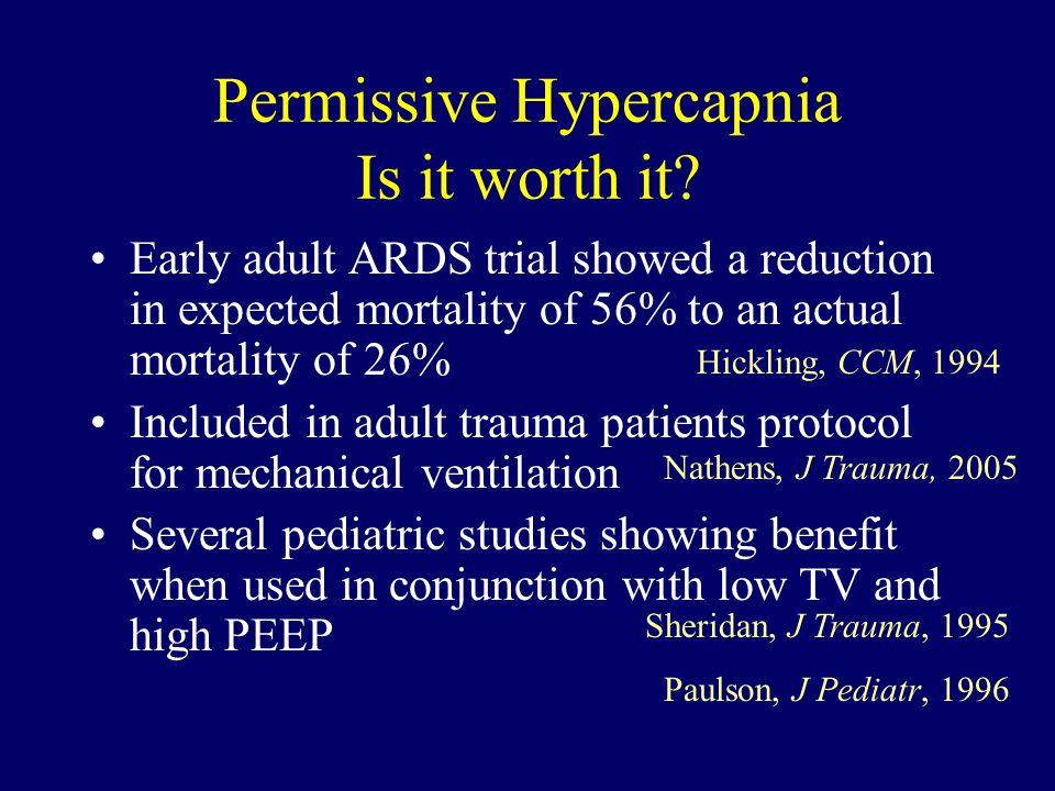 Permissive Hypercapnia Is it worth it.
