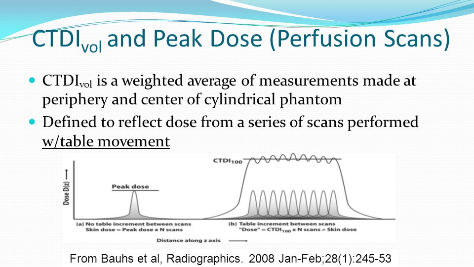CTDI vol and Peak Dose (Perfusion Scans) CTDI vol is a weighted average of measurements made at periphery and center of cylindrical phantom Defined to reflect dose from a series of scans performed w/table movement From Bauhs et al, Radiographics.