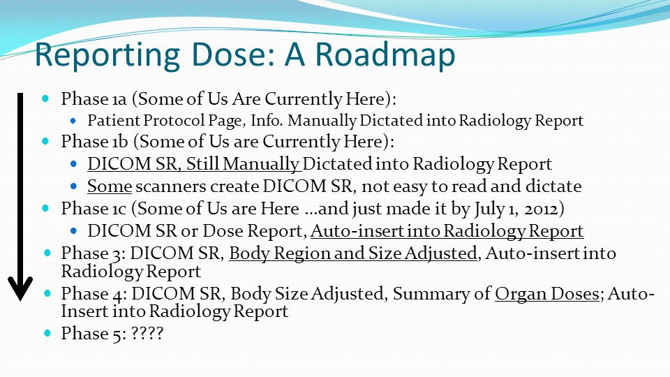 Reporting Dose: A Roadmap Phase 1a (Some of Us Are Currently Here): Patient Protocol Page, Info.