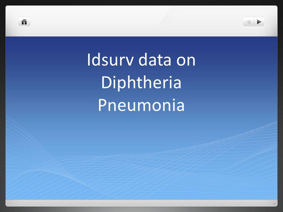 Idsurv data on Diphtheria Pneumonia