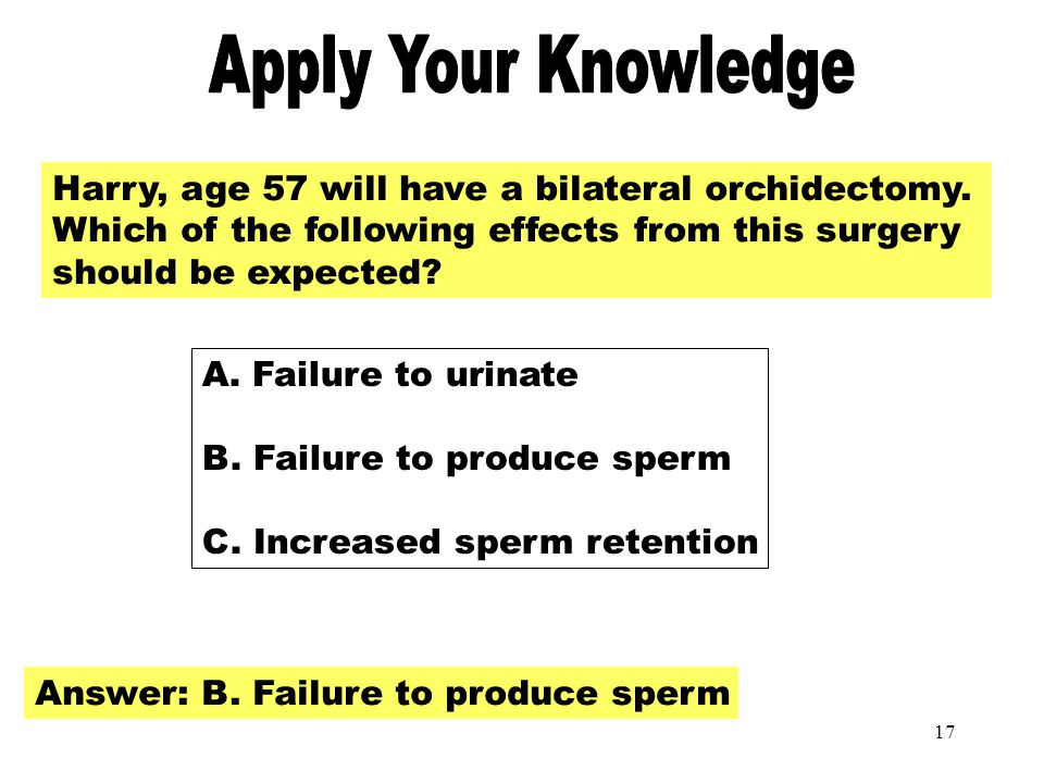 Failure to produce sperm