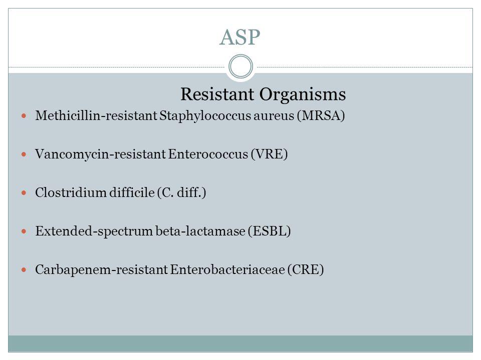 ASP Resistant Organisms Methicillin-resistant Staphylococcus aureus (MRSA) Vancomycin-resistant Enterococcus (VRE) Clostridium difficile (C.
