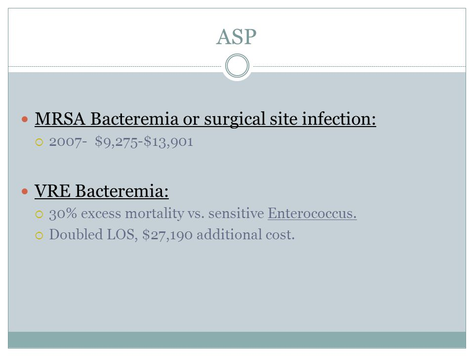 ASP Important Components Basic provider knowledge about antibiotics.
