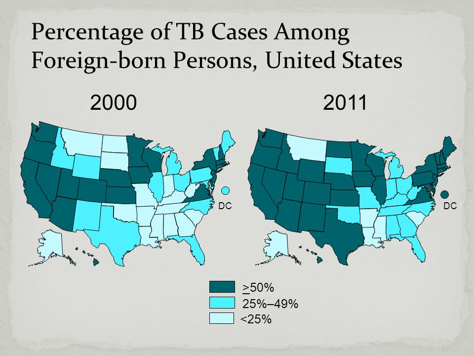 >50% 25%–49% <25% 20002011 DC Percentage of TB Cases Among Foreign-born Persons, United States DC