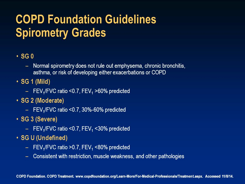 COPD Foundation Guidelines Spirometry Grades SG 0 –Normal spirometry does not rule out emphysema, chronic bronchitis, asthma, or risk of developing ei