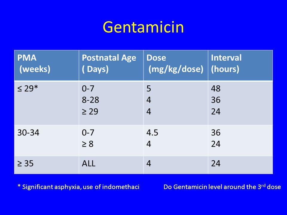 Gentamicin PMA (weeks) Postnatal Age ( Days) Dose (mg/kg/dose) Interval (hours) ≤ 29*0-7 8-28 ≥ 29 544544 48 36 24 30-340-7 ≥ 8 4.5 4 36 24 ≥ 35ALL424