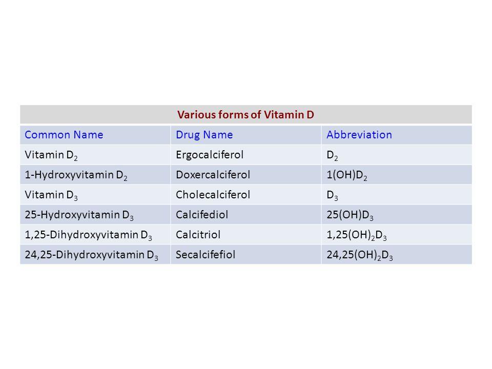 Various forms of Vitamin D Common NameDrug NameAbbreviation Vitamin D 2 ErgocalciferolD2D2 1-Hydroxyvitamin D 2 Doxercalciferol1(OH)D 2 Vitamin D 3 Ch