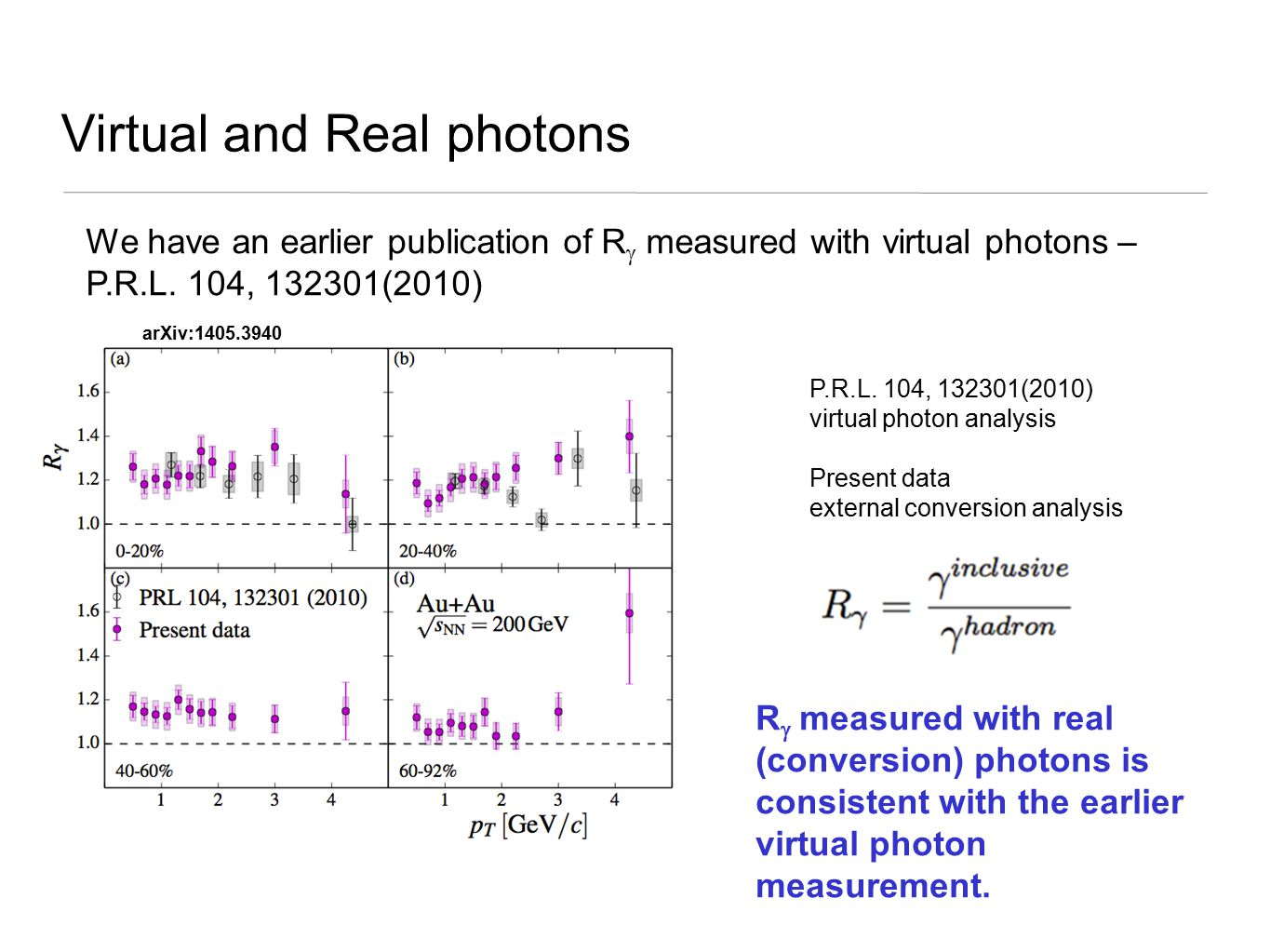 Virtual and Real photons R  measured with real (conversion) photons is consistent with the earlier virtual photon measurement.