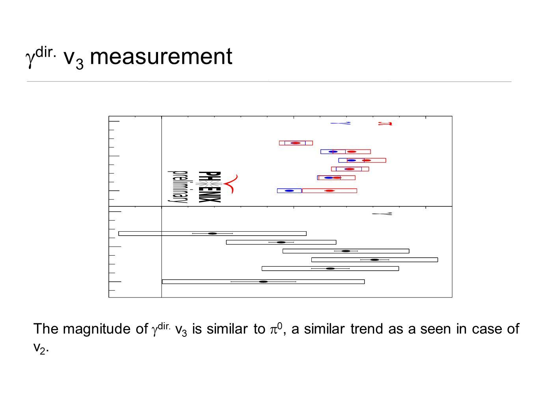  dir. v 3 measurement The magnitude of  dir.
