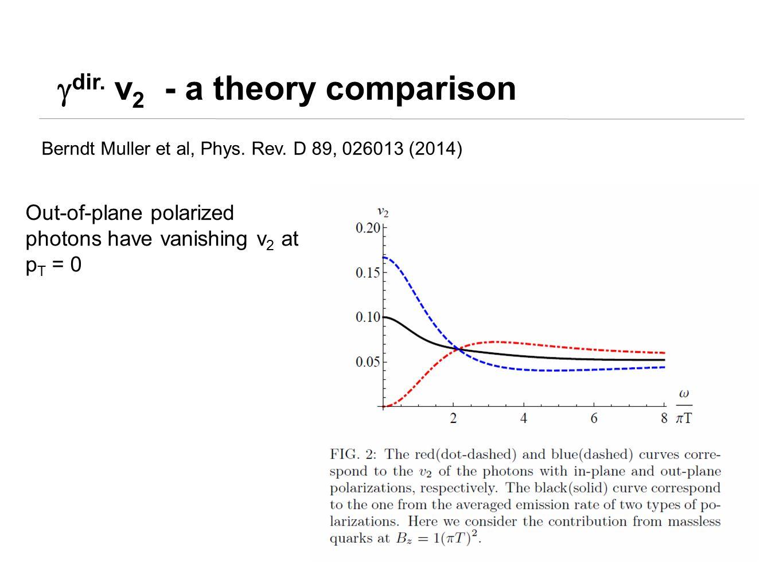 Berndt Muller et al, Phys. Rev. D 89, 026013 (2014)  dir.